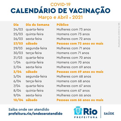 Clínica da Família José de Souza Herdy e Unigranrio Barra divulgam nova tabela de vacinação contra a COVID-19 para o mês de março